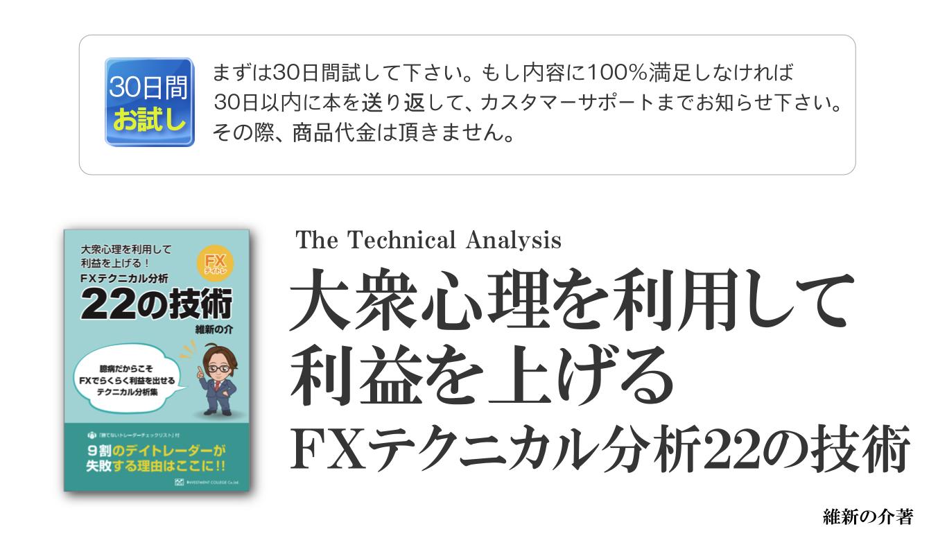 大衆心理を利用して利益を上げるFXテクニカル分析22の技術